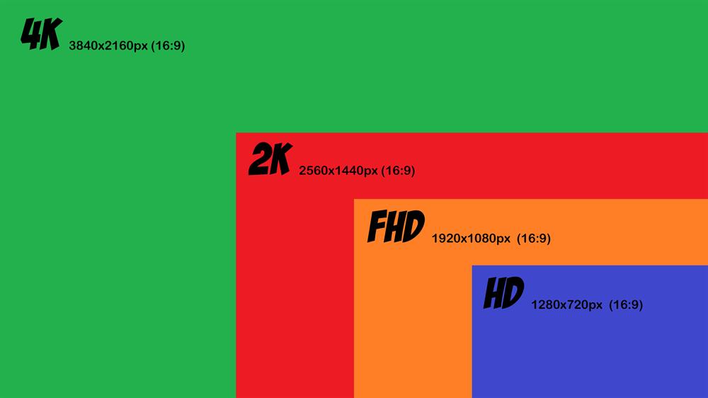 HD çözünürlük nedir