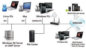 Cordova filetransfer download progress